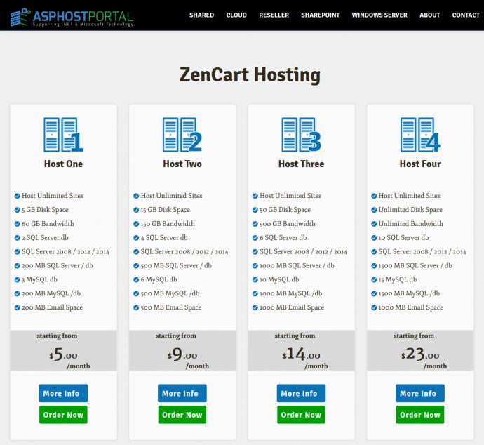 Best ASP.NET Hosting for ZenCart Plan