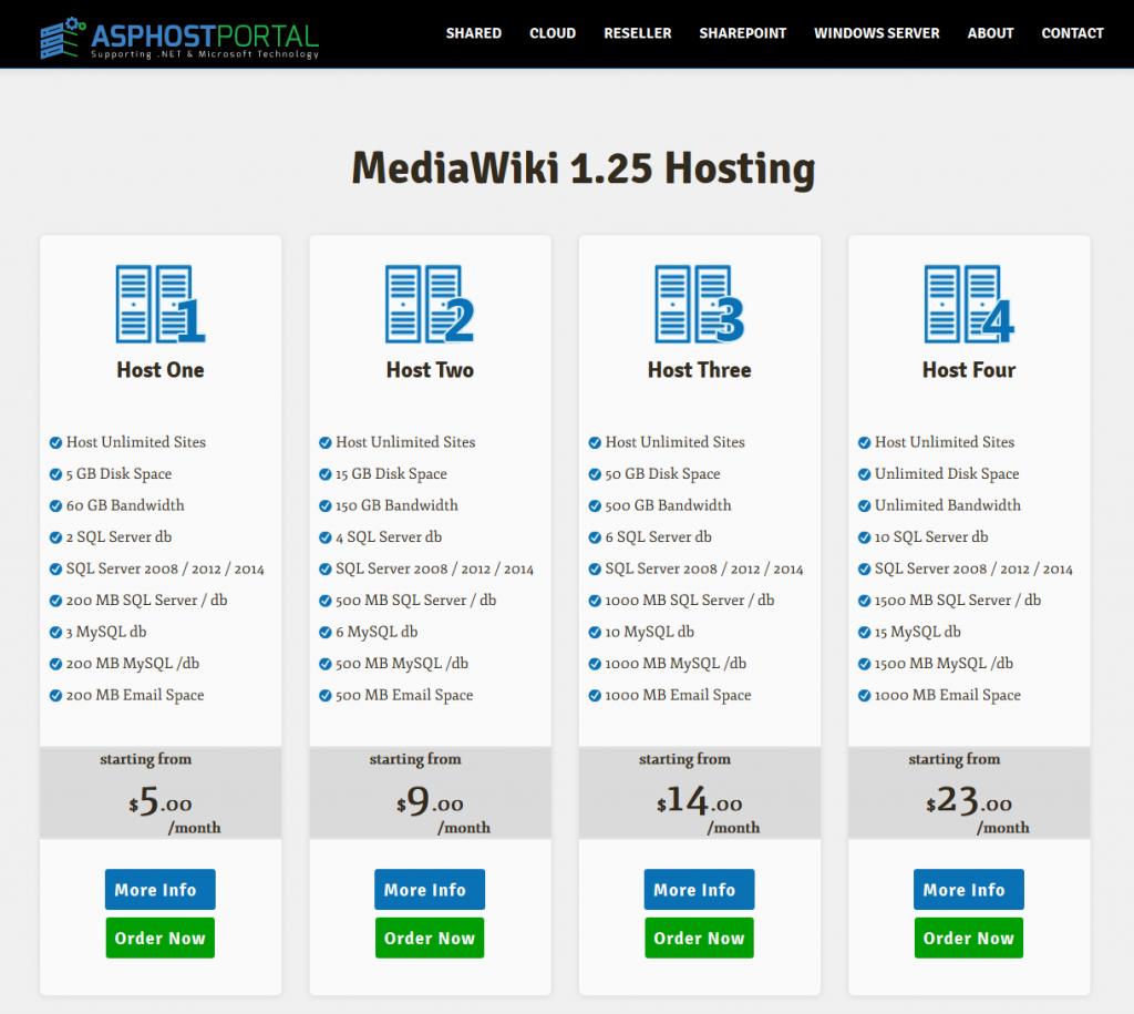 Best Windows Hosting for MediaWiki 1.25 Plan